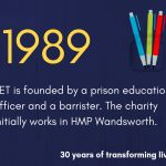 30 years of transforming lives - 1989