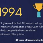 30 years of transforming lives - 1994
