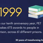 30 years of transforming lives - 1999
