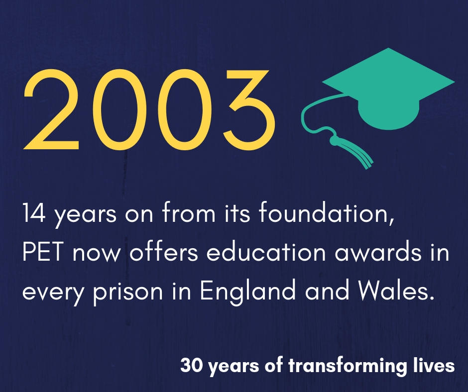 30 years of transforming lives - 2003