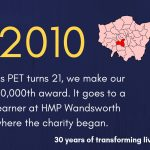 30 years of transforming lives - 2010