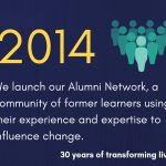 30 years of transforming lives - 2014