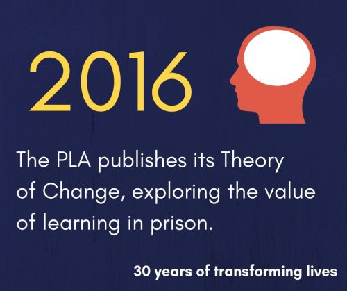 30 years of transforming lives - 2016