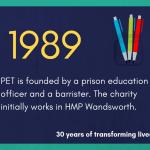 1989 slideshow