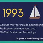 1993 slideshow